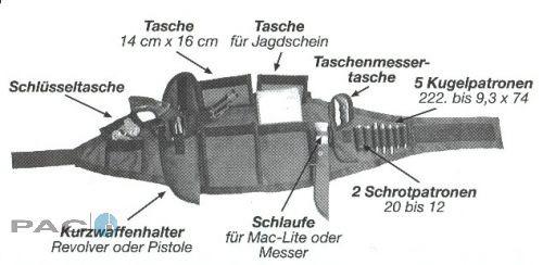 Jagdgürtel Schema